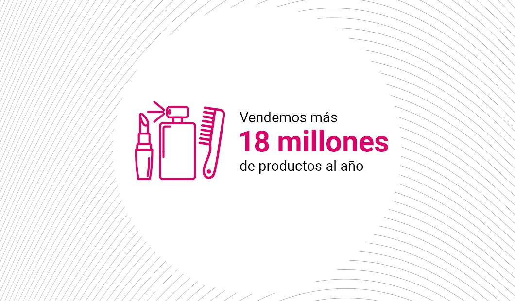 18 million products